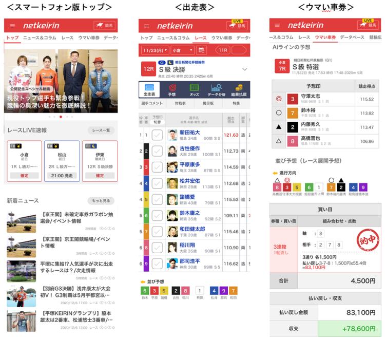 競輪総合メディア「netkeirin(ネットケイリン)」サービスリリースのお知らせ